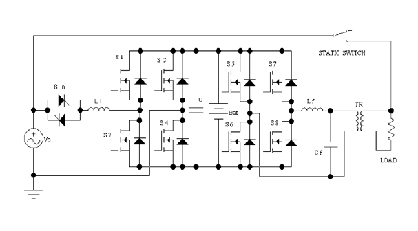 Typical single-phasen-line UPS system based on full-bridge converters